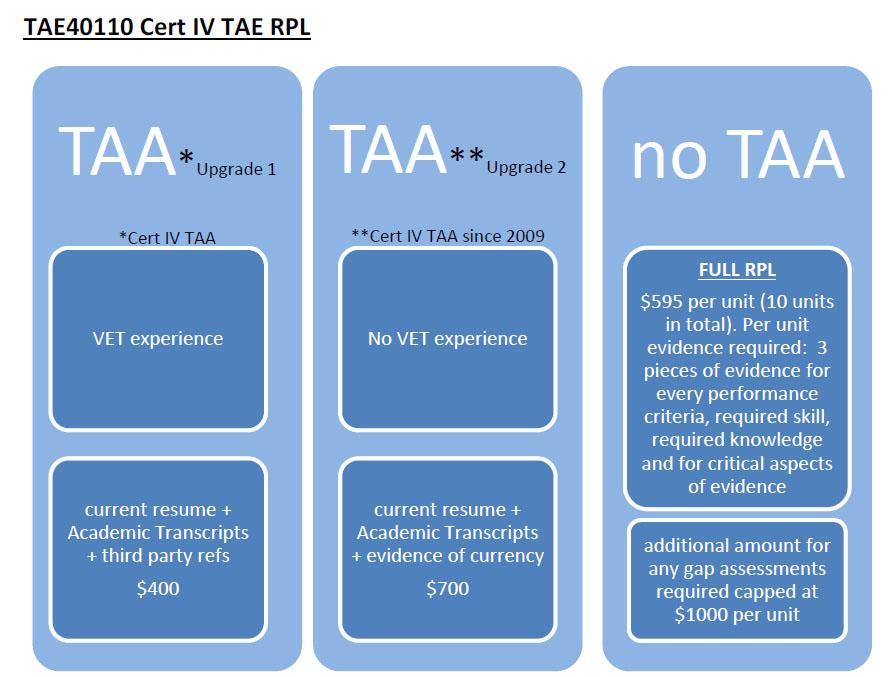 TAE RPL image1